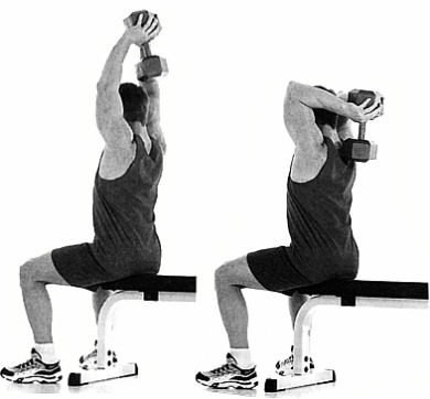 overhead-triceps-extension